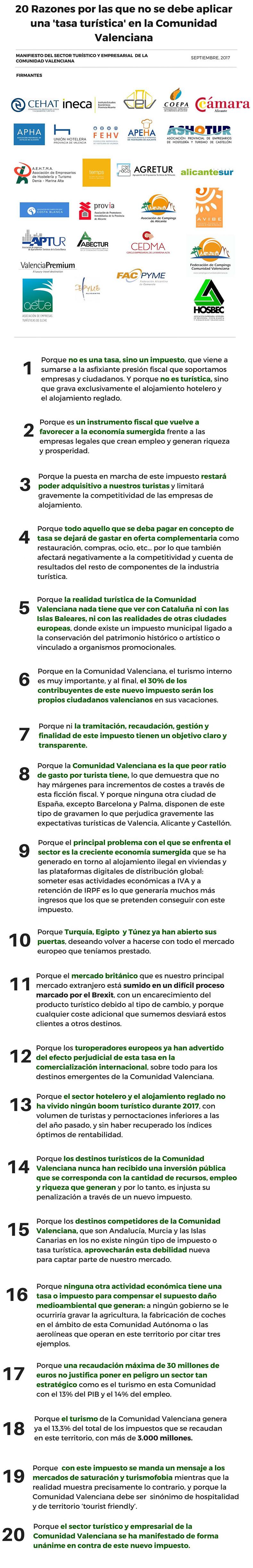 20-razones-no-aplicar-tasa-turistica-comunidad-valenciana
