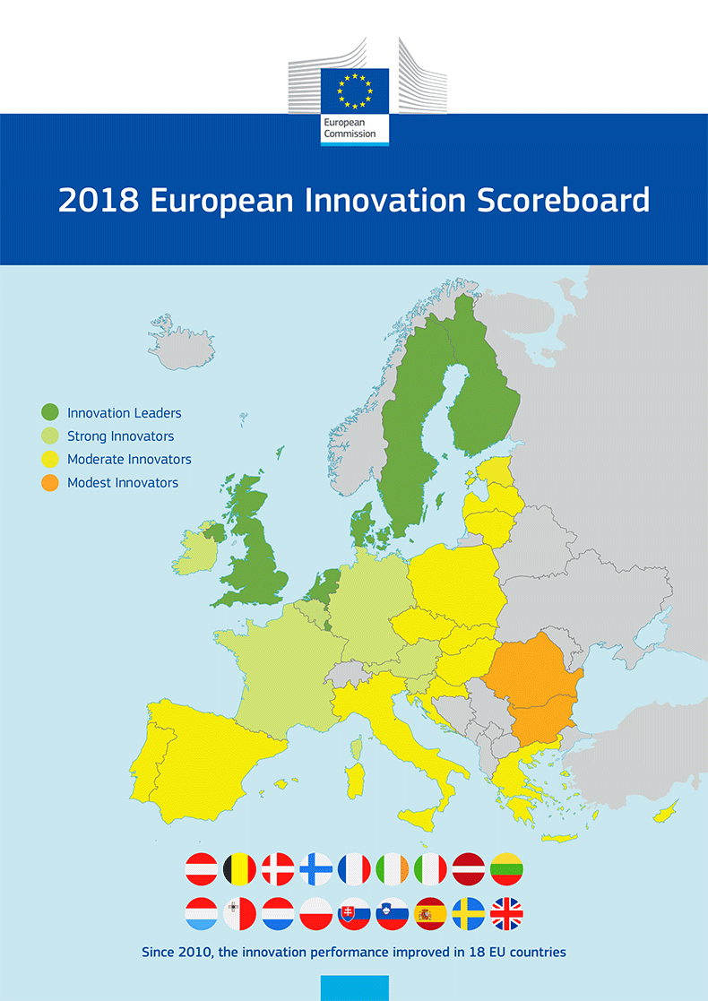 2018-european-innovation-scoreboard