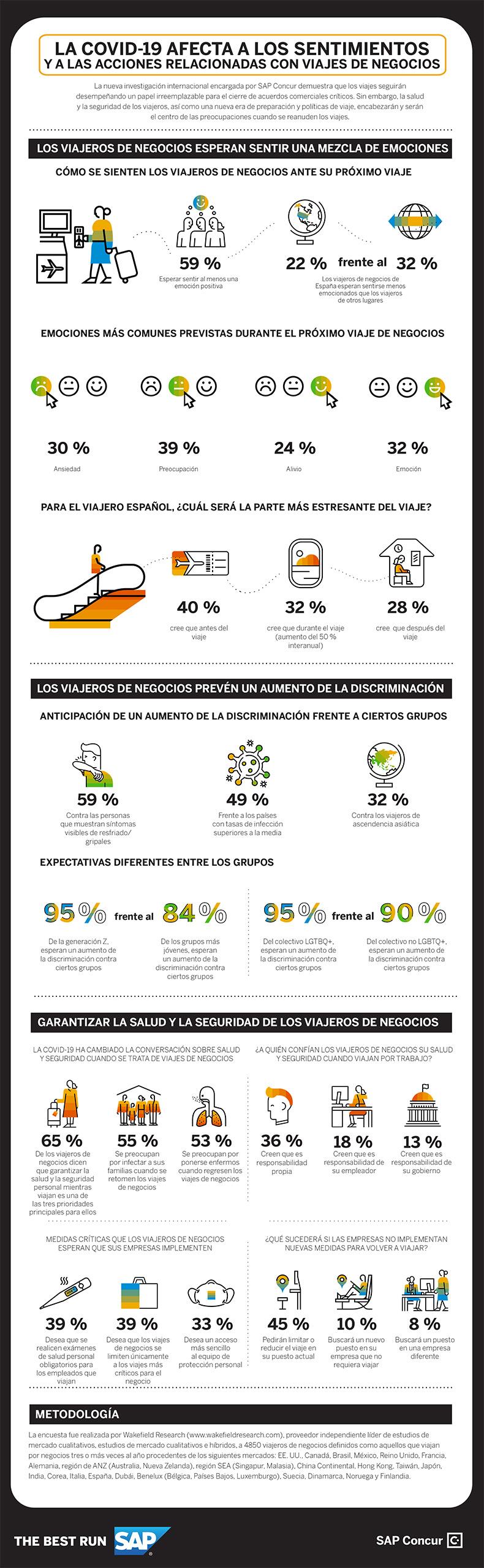 2020-Travel-Survey-Infographic_ES-ES