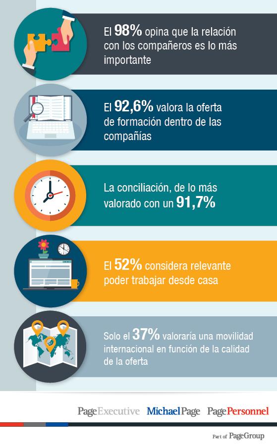 Infografia-Confidence-Index