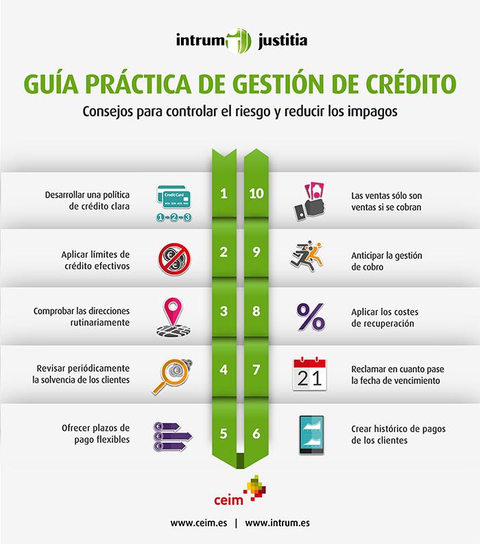 InfografiaGestionCreditoDefinitiva