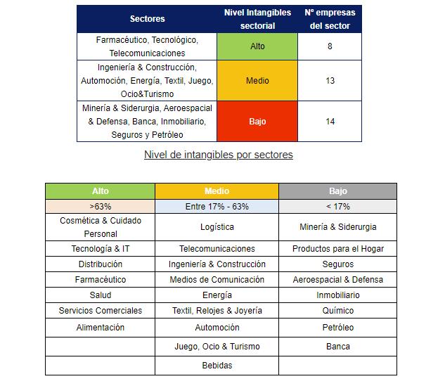 brand-finance-tabla-2