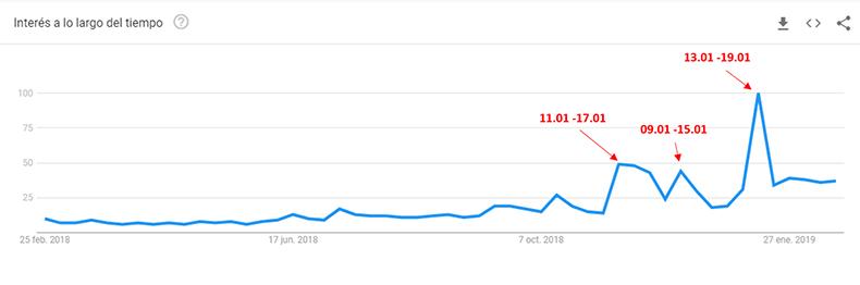 busqueda-termino-brexit-google