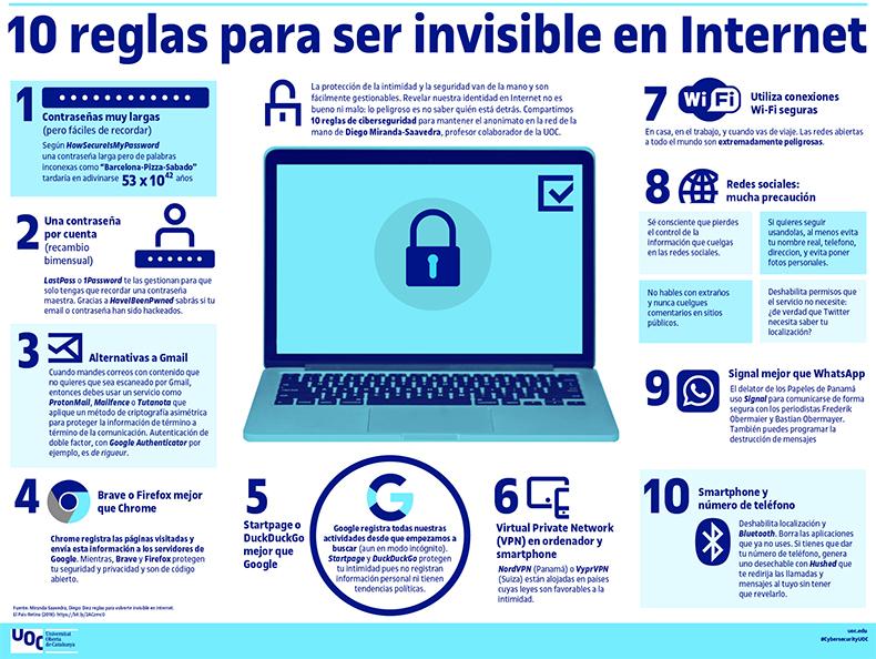 claves-anonimato-internet-inforgrafia