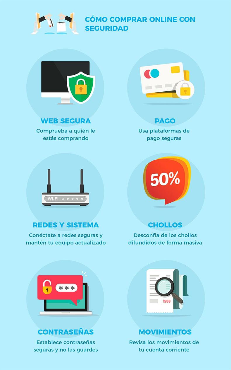 comprar-online-seguridad