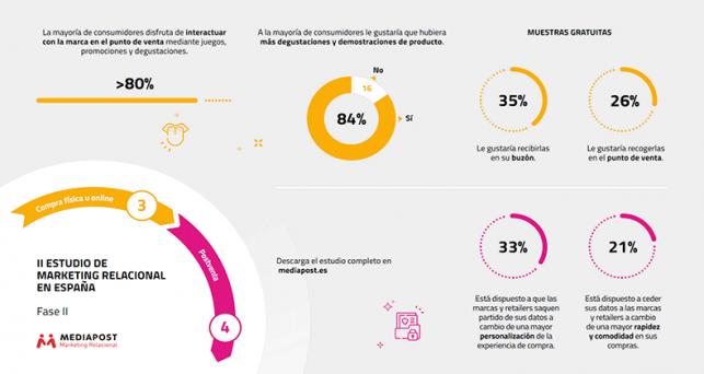 consumidores-esperan-mayor-uso-tecnologia-mas-promociones-presenciales-regreso-tiendas-fisicas