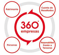 empresas-360-mapfre