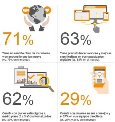 empresas-familiares-espanolas-vs-mundiales