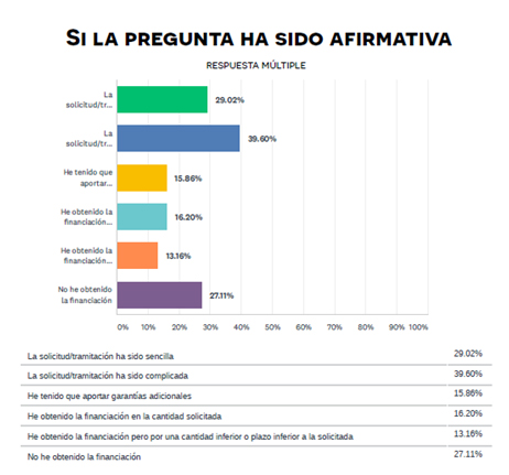 encuesta_coronavirus-CEPYME-13