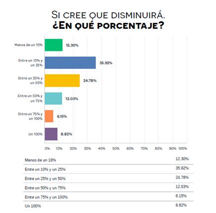 encuesta_coronavirus-CEPYME-7
