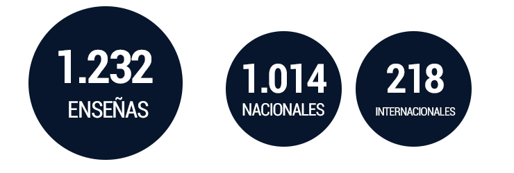 ensenas-franquicias-total-nacionales