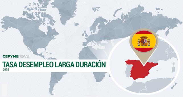 espana-segunda-tasa-mas-elevada-desempleo-larga-duracion-la-ue-28-2018