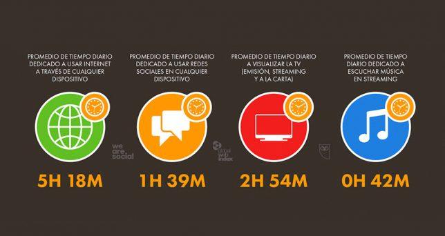 espanoles-pasamos-mas-5-horas-diarias-conectados-internet