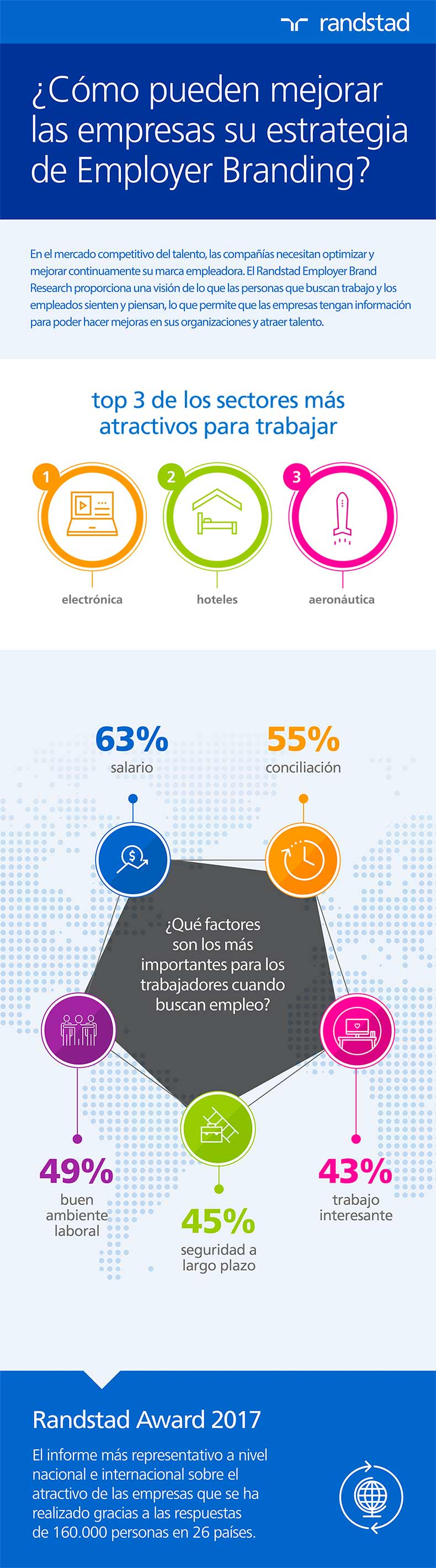 factores-elegir-empresa-trabajar