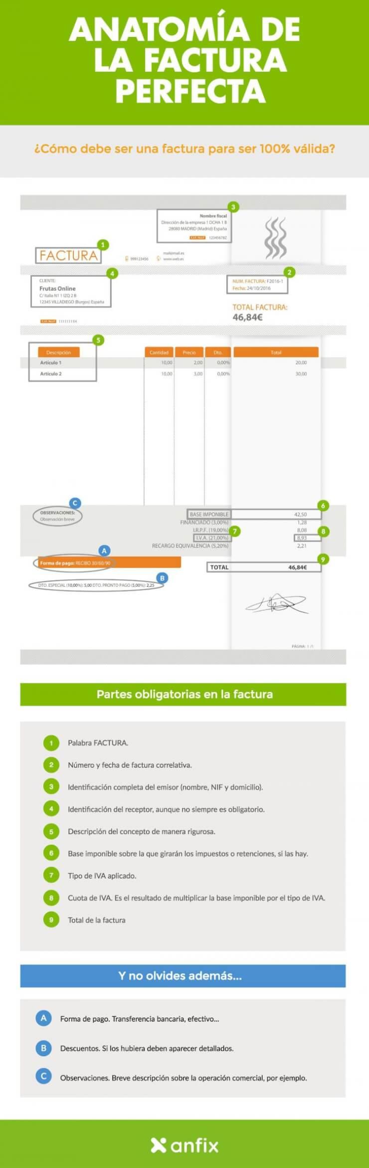 factura-perfecta-infografia