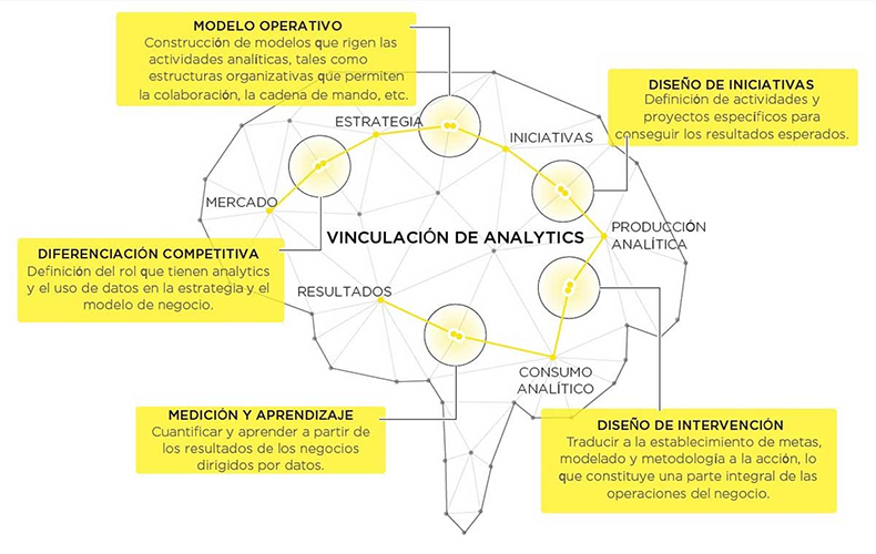 grafico-gestion-datos-ey