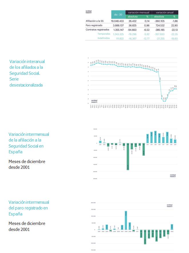 graficos-randstad-empleo-2020
