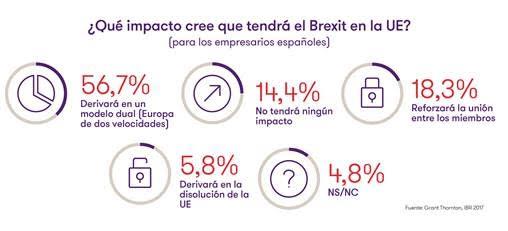 impacto-brexit-ue