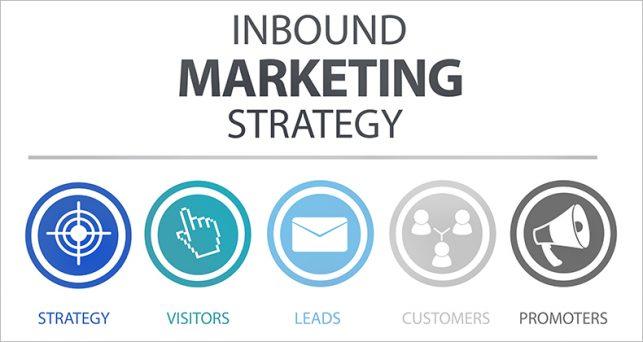 inbound-marketing-clave-exito-negocio