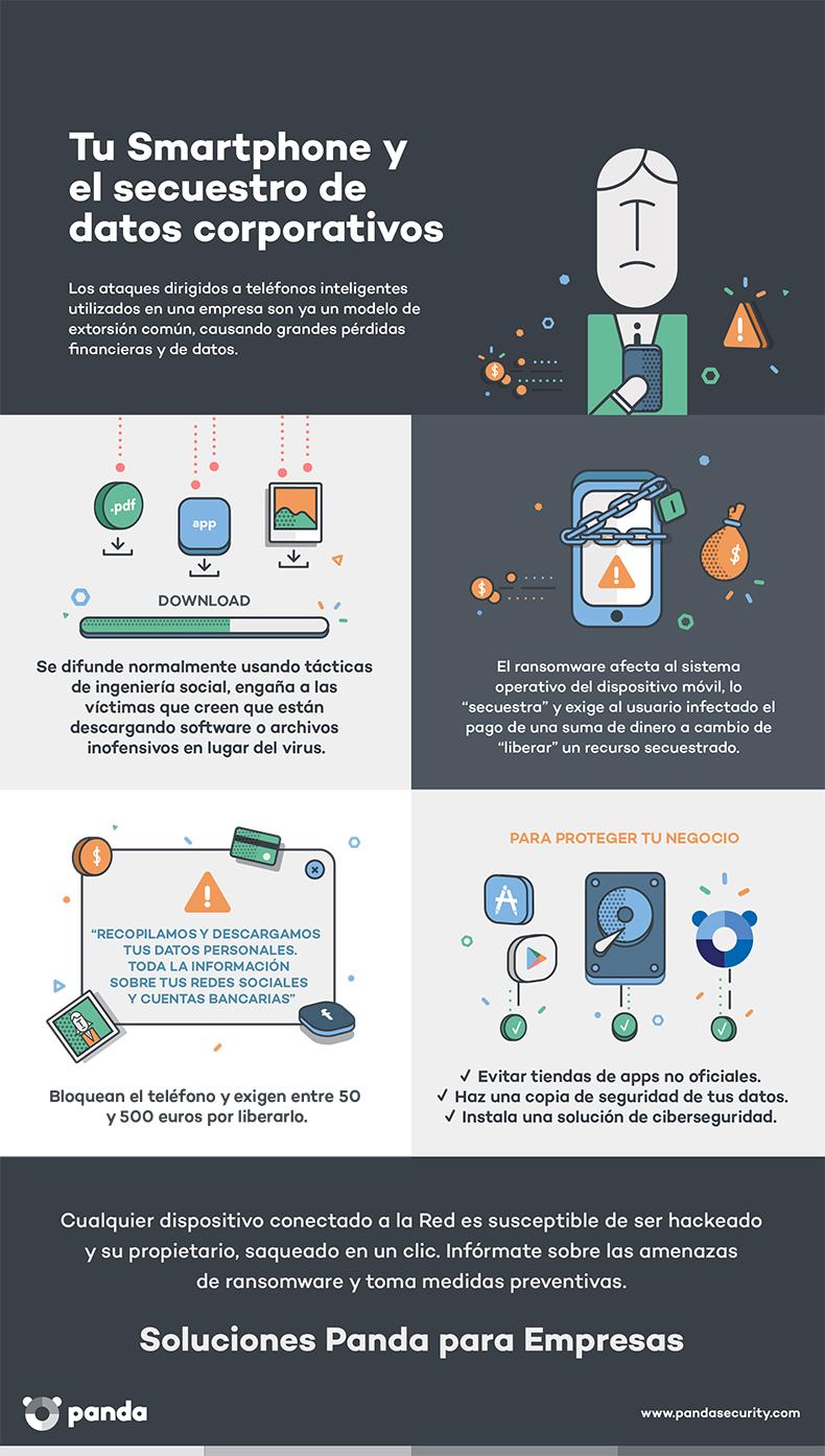 infografia-secuestro-datos-empresa-charger
