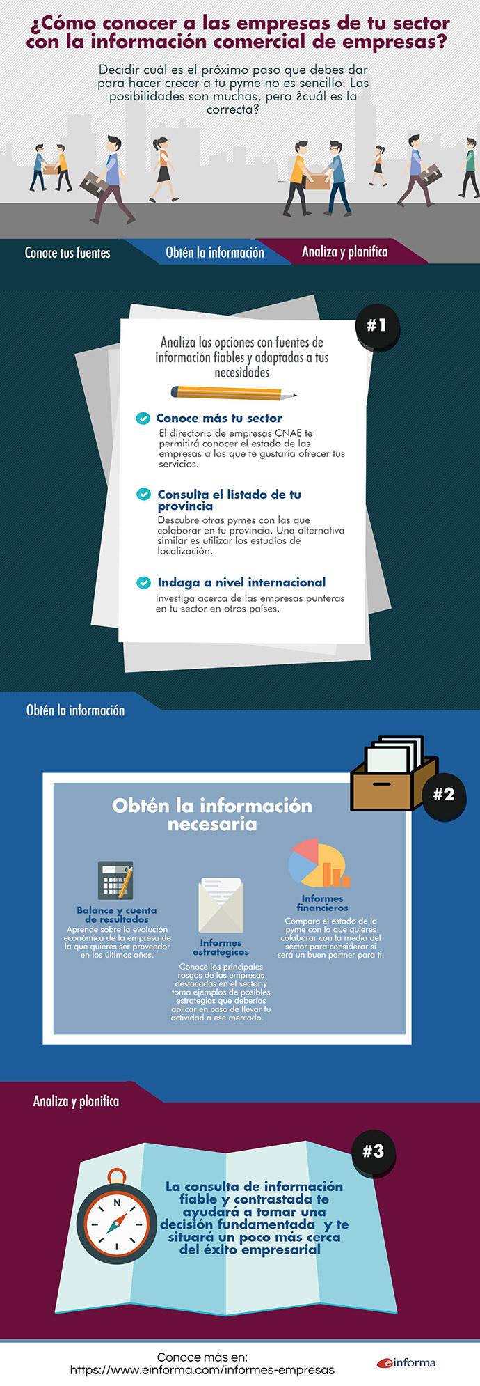 informacion-comercial-empresas-df