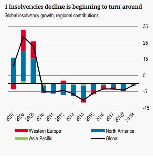 informe-credito-caucion-insolvencias-globales