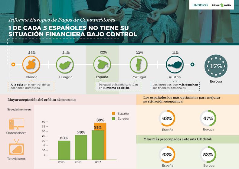 informe-europeo-pagos-consumidores