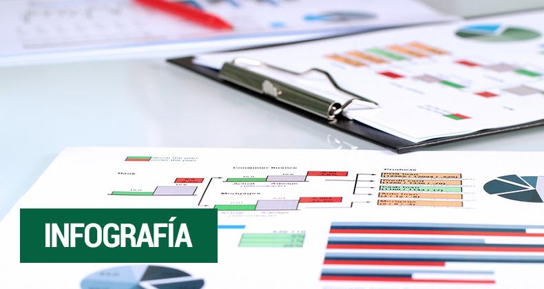 informes-gestionar-negocio-infografia