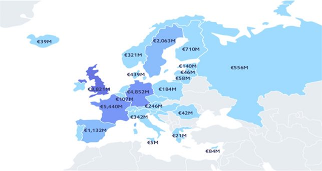 inversion-fase-crecimiento-empresas-europa-se-duplica-tres-anos
