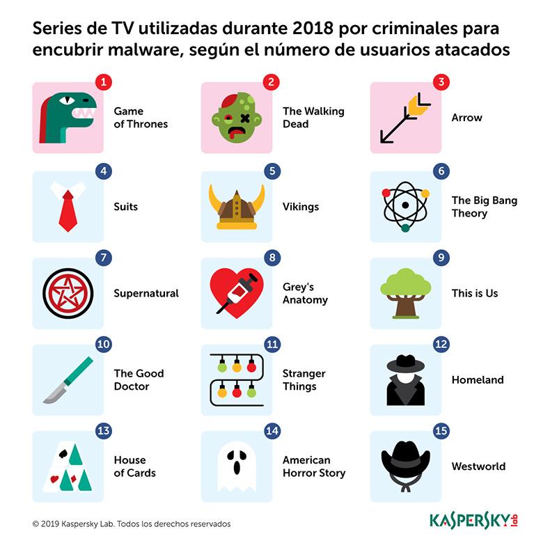 malware-series-television
