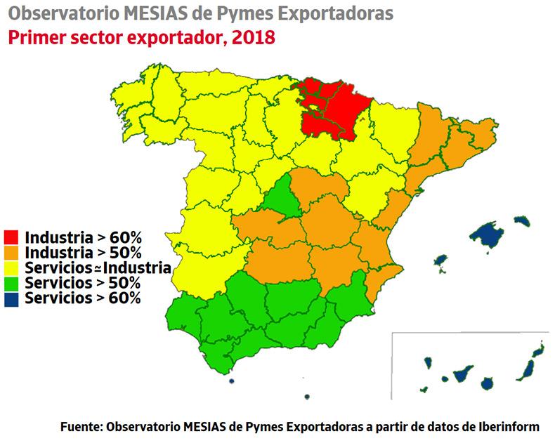 observatorio-mesias-pymes-exportadoras