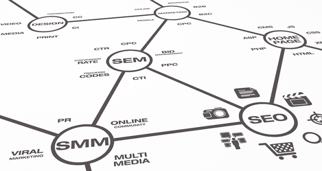 optimizar-plan-marketing-online