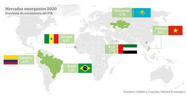 paises-emergentes-para-exportadores-2020