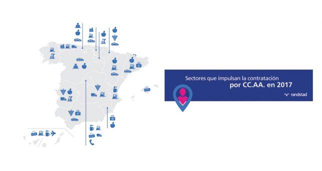 quieres-trabajar-estos-los-sectores-lideres-creacion-empleo-espana
