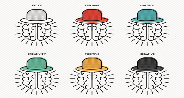 six-thinking-hats-for-marketers