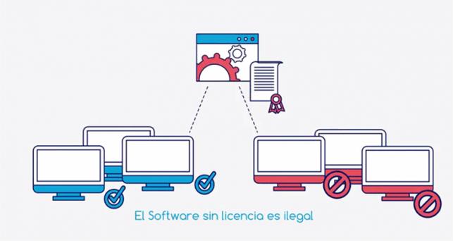 software-ilegal-consecuencias-legales-empresa-directivos-video-tutorial
