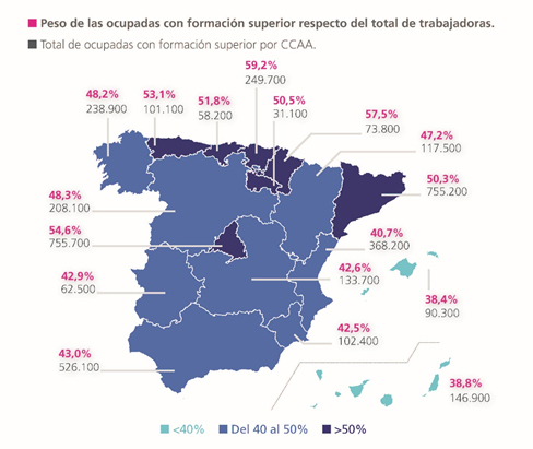 tasa-ocupacion-mujeres-ccaa