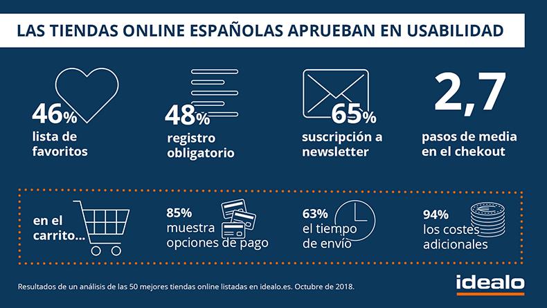 tiendas-online-usabilidad