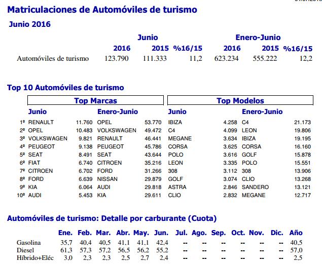 venta-coches-matriculaciones